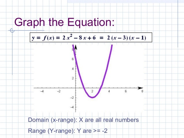 Parabola lesson powerpoint presentation the parabola opens up 8 ccuart Choice Image