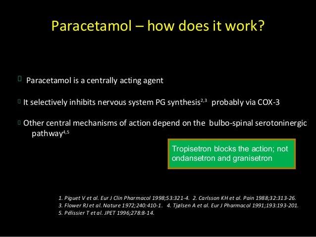 Paracetamol Widening The Horizon In Pain Managment