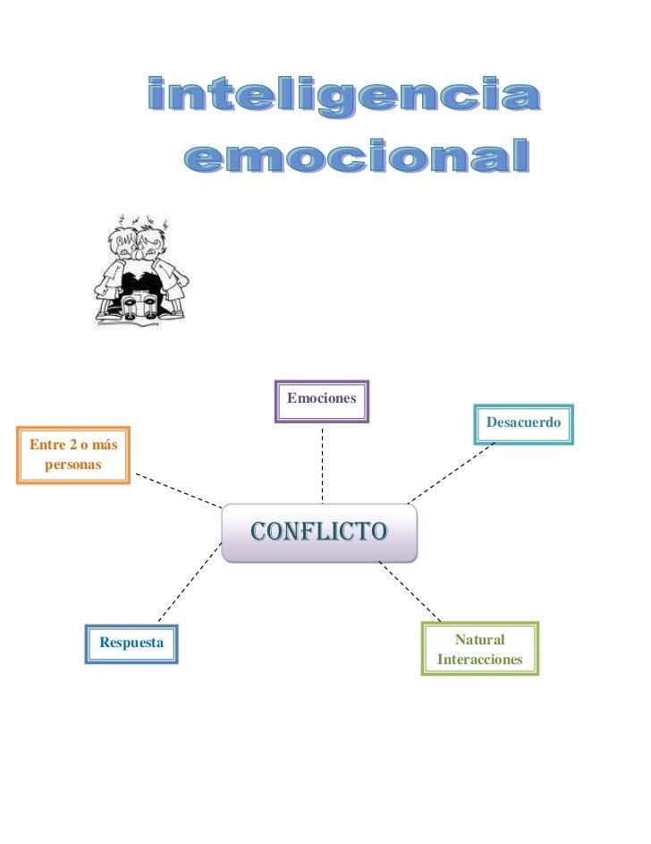 <br />   <br />Entre 2 o más personasEmociones DesacuerdoNatural InteraccionesConflictoRespu...