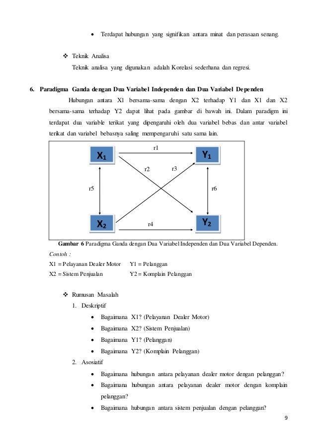 Contoh Judul Skripsi 2 Variabel Bebas Kumpulan Berbagai Skripsi