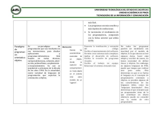 UNIVERSIDAD TECNOLÓGICA DEL ESTADO DE ZACATECASUNIDAD ACADÉMICA DE PINOSTECNOLOGÍAS DE LA INFORMACIÓN Y COMUNICACIÓNmás fá...