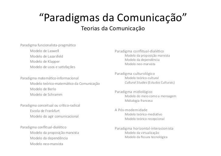 """""""Paradigmas da Comunicação""""                                                         Teorias da Comunicação Par..."""