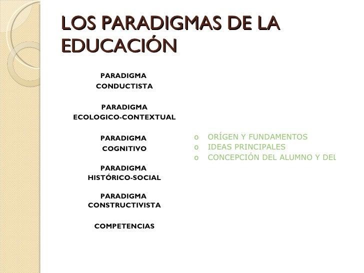 LOS PARADIGMAS DE LA EDUCACIÓN <ul><li>PARADIGMA  </li></ul><ul><li>CONDUCTISTA </li></ul><ul><li>PARADIGMA </li></ul><ul>...