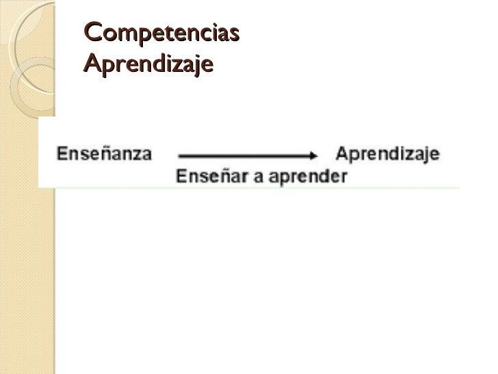 Competencias Aprendizaje