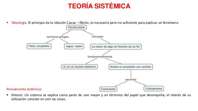 - Psicología de la Gestalt- Teoría de lasComunicaciones- Cibernética- Sociología- Fisiología- Bioquímica- Teoría de autóma...