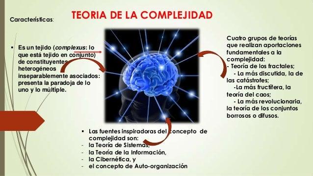 TEORIA DE LA COMPLEJIDADTales teorías ponen de manifiesto propiedades desconocidas de la realidad y con ello ofrecen un nu...