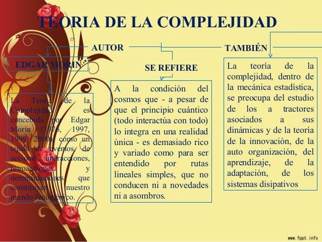 TEORIA DE LA COMPLEJIDADEDGAR MORINAUTORLa Teoría de laComplejidad esconcebida por EdgarMorín (1976, 1997,1999, 2000), com...