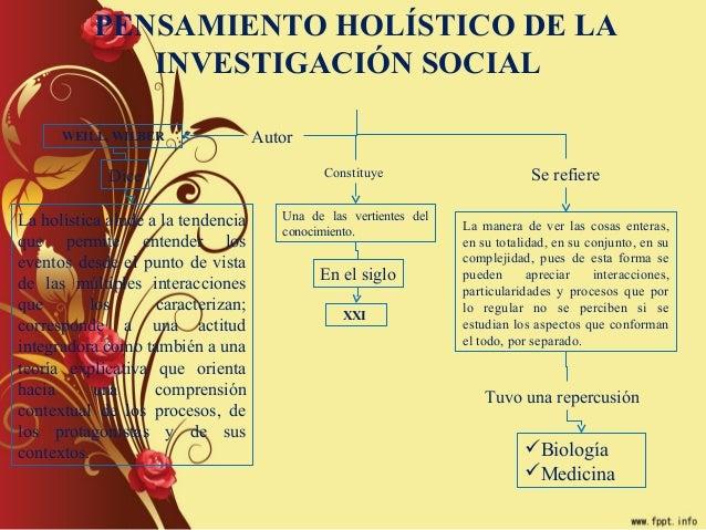 PENSAMIENTO HOLÍSTICO DE LAINVESTIGACIÓN SOCIALWEILL, WILBERLa holística alude a la tendenciaque permite entender losevent...