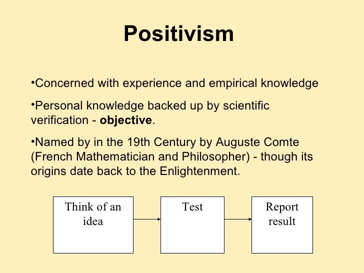 positivist research methodology The intellectual integrity qualitative research can be very empirical in nature if the methodology informing the research is positivistic (rowlands, 2005.
