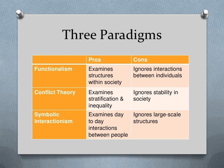 paradigm example - photo #23