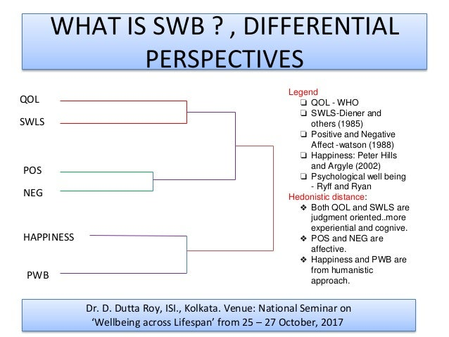 Paradigm shift and measurement issues of subjective well being
