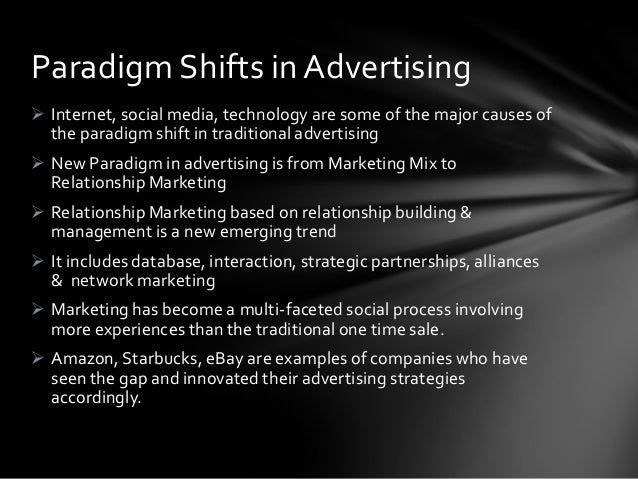 Paradigm Shift In Advertising Perceptive Media Behavioural Advertis