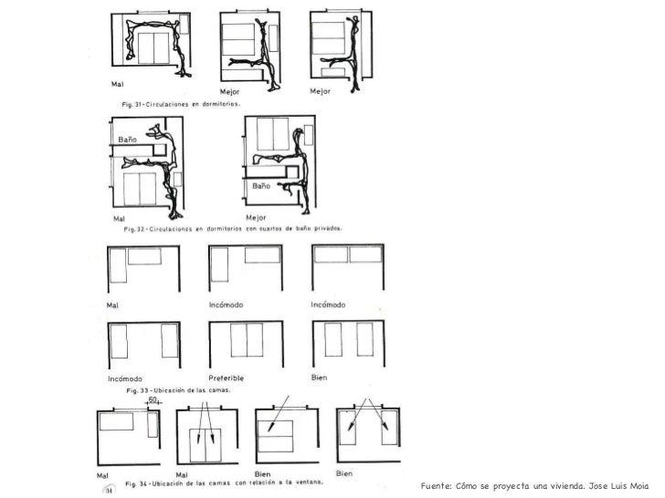 como se proyecta una vivienda jose luis moia pdf