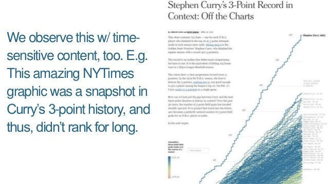 In 10X Content, Data >Almost Everything Else Source