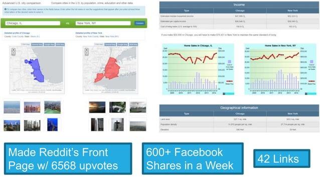 Media Companies Dominate FiveThirtyEight New York Times Bloomberg Other Media 7 7 7 19