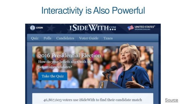 #2: US Election Odds Source 7,180 Linking RDs Ranks for 22,723 KWs! 344 FB Shares