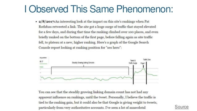 The Three Most Successful* Pieces *from an SEO perspective