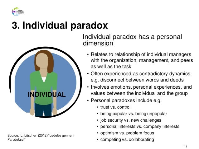 3. Individual paradox Individual paradox has a personal dimension • Relates to relationship of individual managers with th...