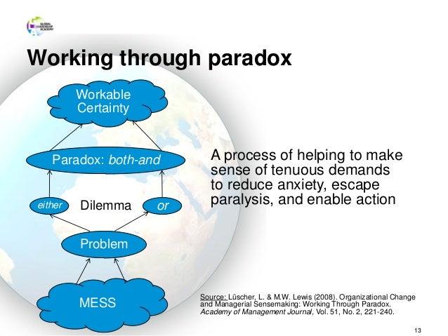 Working through paradox 13 Source: Lüscher, L. & M.W. Lewis (2008). Organizational Change and Managerial Sensemaking: Work...