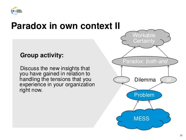 Paradox in own context II 19 Group activity: Discuss the new insights that you have gained in relation to handling the ten...