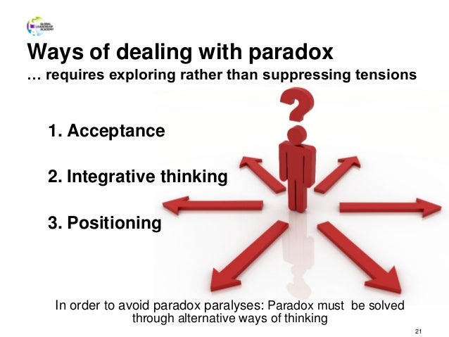 Ways of dealing with paradox … requires exploring rather than suppressing tensions 1. Acceptance 2. Integrative thinking 3...