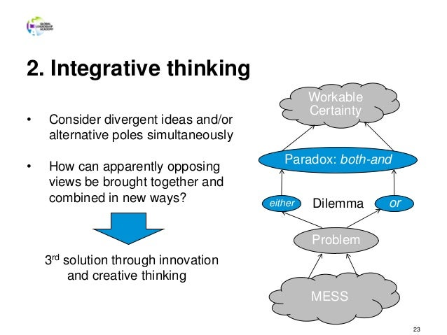 2. Integrative thinking 23 • Consider divergent ideas and/or alternative poles simultaneously • How can apparently opposin...