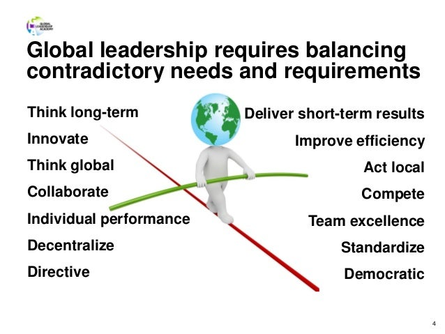 4 Think long-term Innovate Think global Collaborate Individual performance Decentralize Directive Deliver short-term resul...