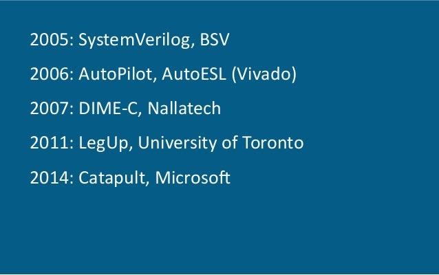 2005:  SystemVerilog,  BSV     2006:  AutoPilot,  AutoESL  (Vivado)   2007:  DIME-‐C,  Nallatech  ...