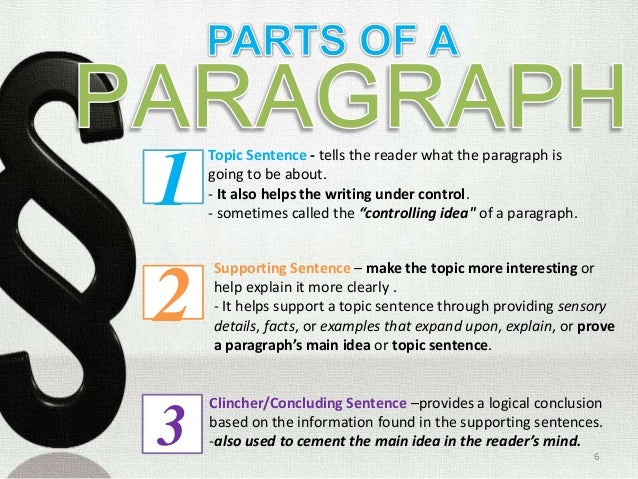 paragraph development Paragraph development is an intricate, yet rewarding, process reviewing examples of paragraph development can be a good starter for putting together unified and cohesive sentences.