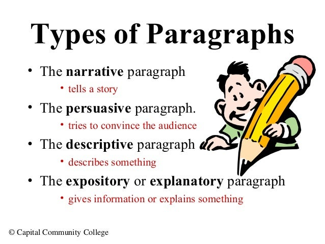 kinds of paragraph Start studying types of paragraphs learn vocabulary, terms, and more with flashcards, games, and other study tools.