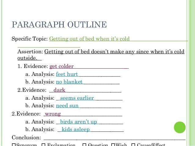 Analytical essay synonym
