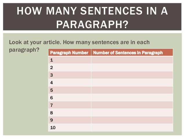 how many sentences in a paragraph for an essay