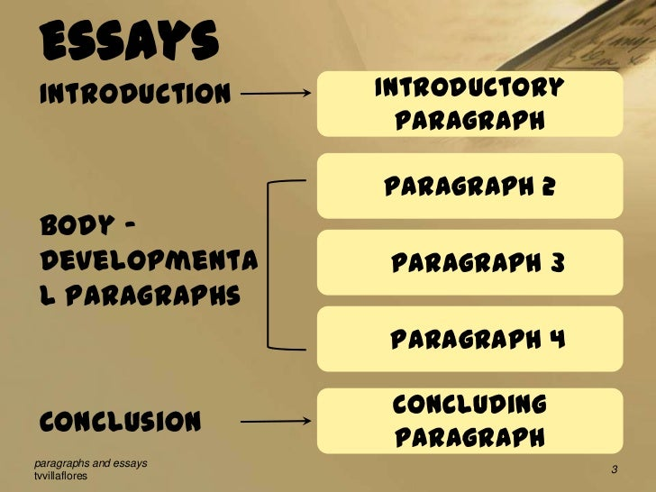paragraphs and essays The second and the third paragraphs are organized in a similar way with  the topics of five-paragraph essays vary  example of 5-paragraph essay written in the.