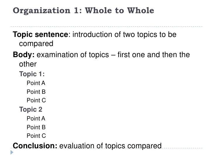 three paragraph essay outline co three paragraph essay outline compare contrast