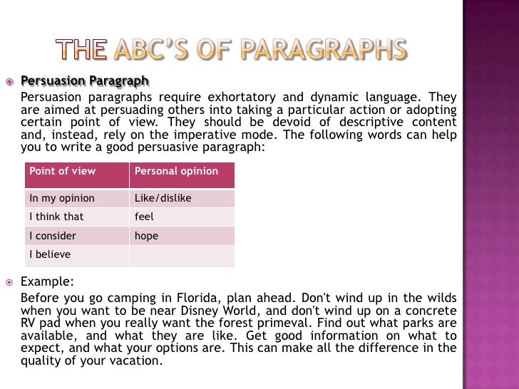 Paragraph Writing The Abc S Of Paragraphs