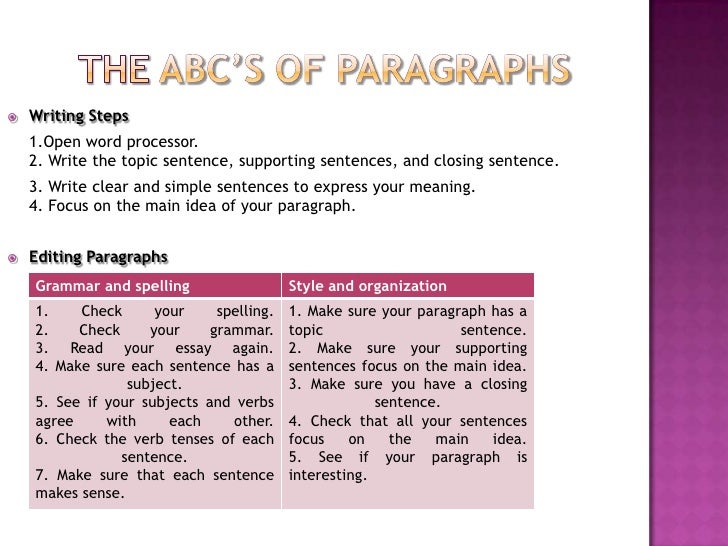 abcs of writing Transcript of the abcs of expository writing: attack the prompt, brainstorm, and choose your structure.