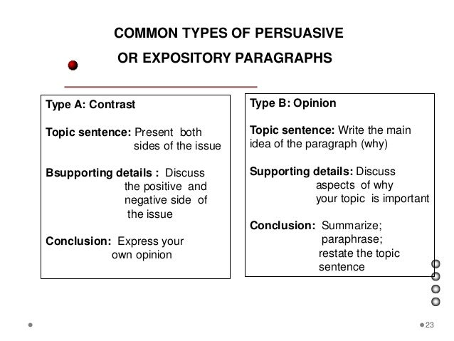 types of supporting details in a paragraph