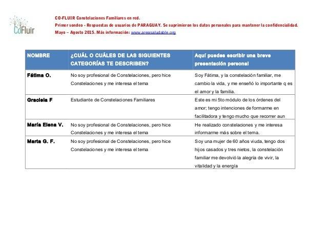 CO-FLUIR Constelaciones Familiares en red. Primer sondeo - Respuestas de usuarios de PARAGUAY. Se suprimieron los datos pe...