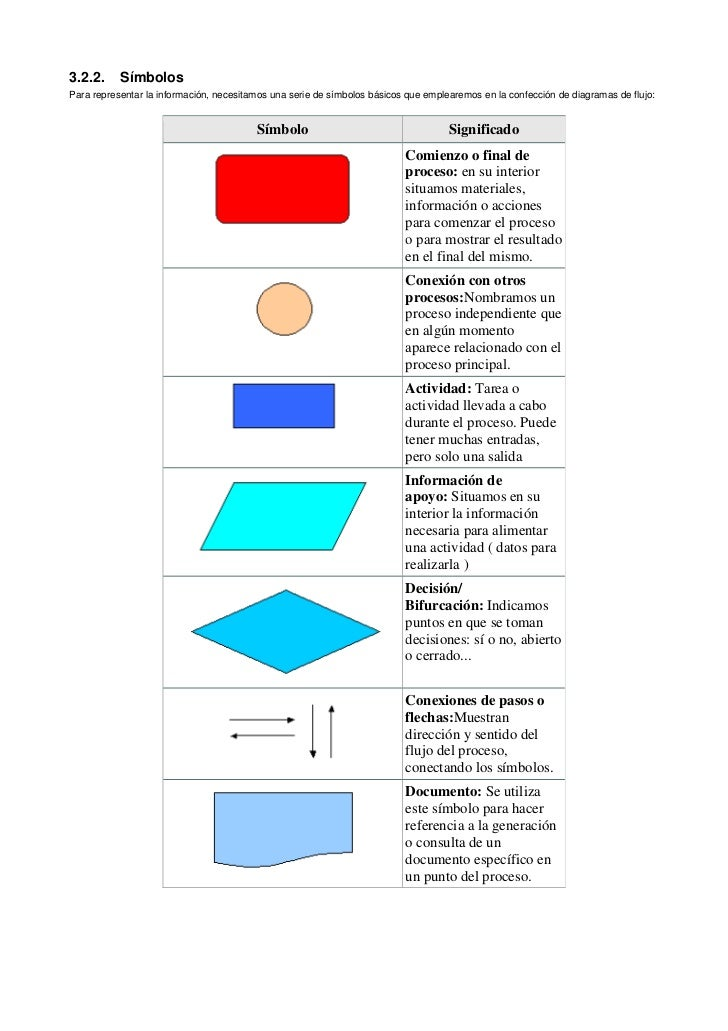 Para la elaboracin de cuadros diagramas y mapas 9 ccuart Choice Image