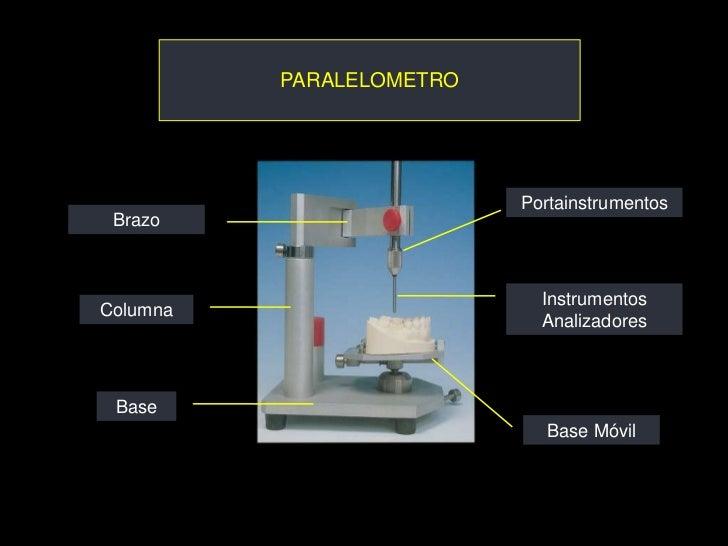 PARALELOMETRO                          Portainstrumentos Brazo                            InstrumentosColumna             ...