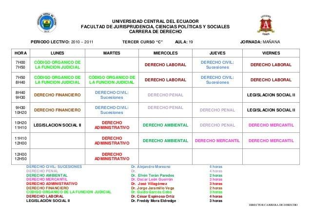 UNIVERSIDAD CENTRAL DEL ECUADOR FACULTAD DE JURISPRUDENCIA, CIENCIAS POLÍTICAS Y SOCIALES CARRERA DE DERECHO DIRECTOR CARR...