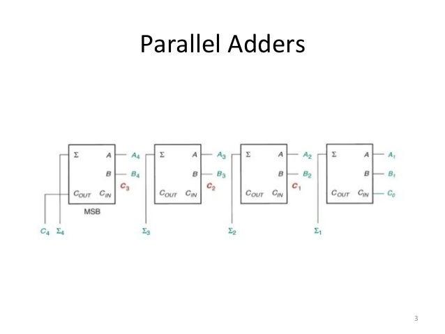Logic Circuit Diagram Of Half Subtractor Free Wiring Diagram For You
