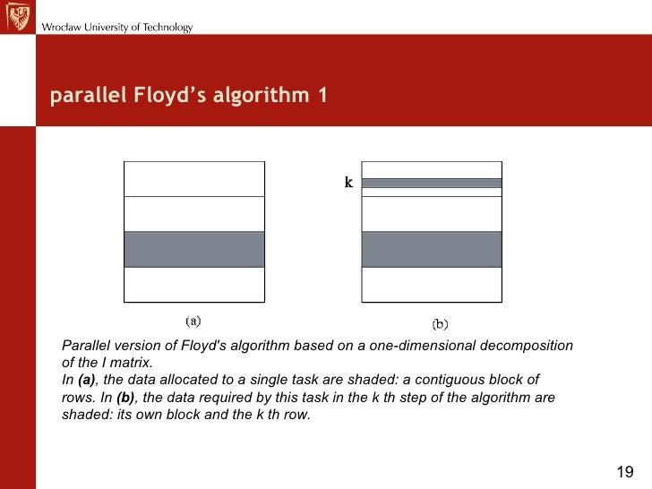 floyds algorithm Floyd's triangle algorithm and flowchart july 24, 2014 lu decomposition algorithm and flowchart june 23, 2014 power method algorithm and flowchart may 21, 2014.