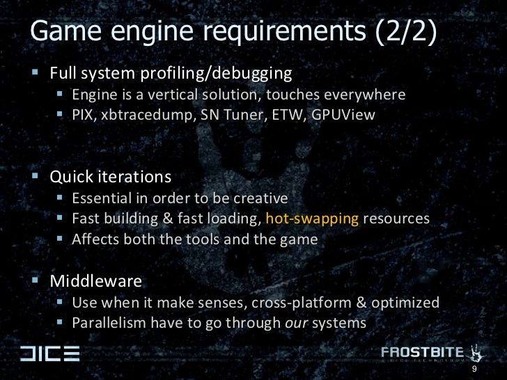 game engine requirements 2 2 full. Black Bedroom Furniture Sets. Home Design Ideas