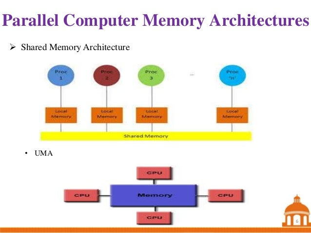 Parallel computation thesis