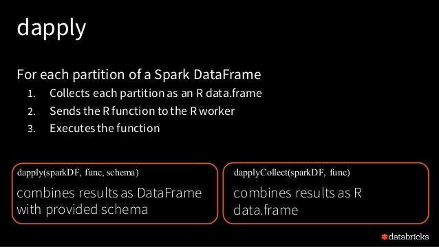 Parallelize R Code Using Apache Spark