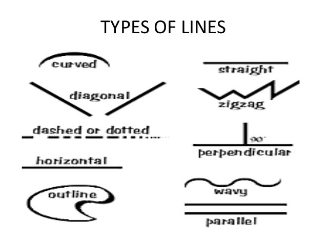 Drawing Parallel Lines Using Set Squares : Parallel lines