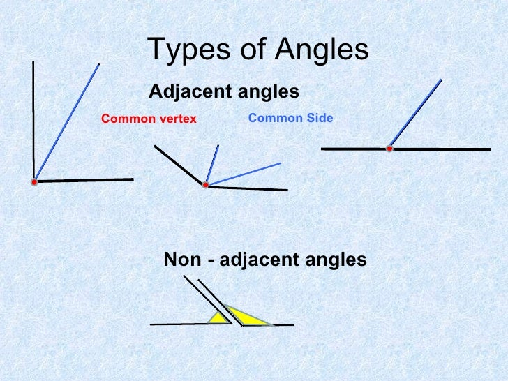 How To Find The Sum Of Interior Angles Properties Of