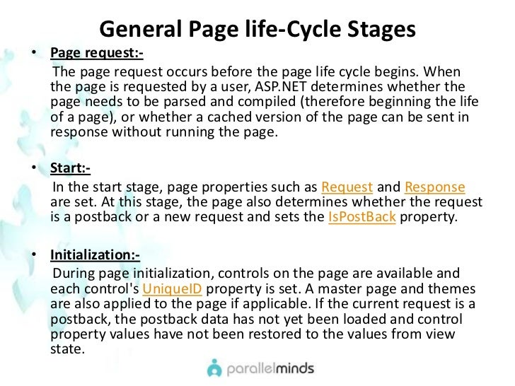 application begins running when page is requedted