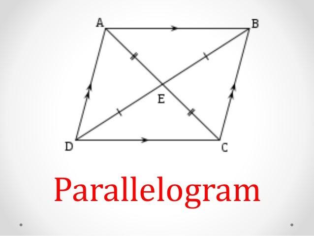 parallelogram by dana osama